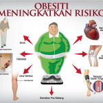 Suplemen kesehatan & vitamin Smart Detox